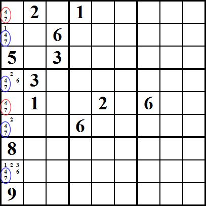 Sudoku Solving Techniques